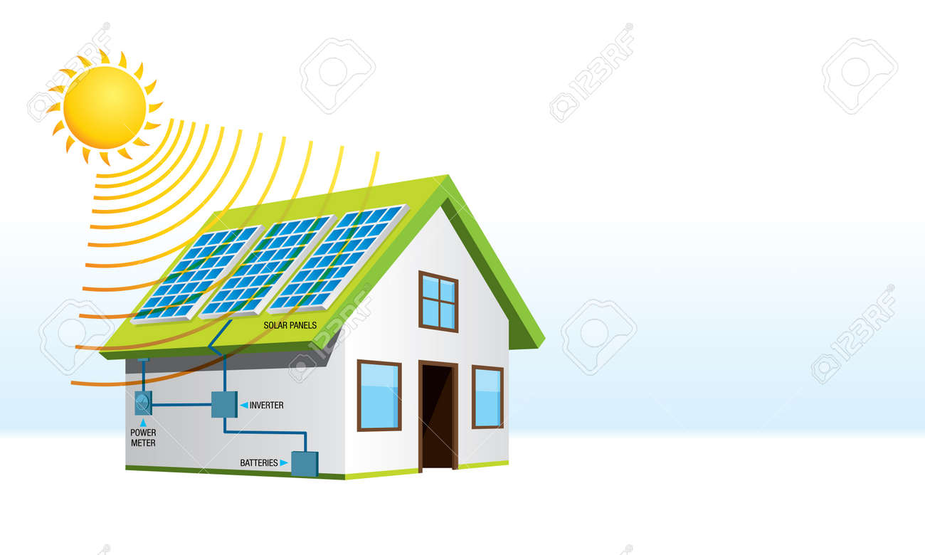A Small House With Solar Energy Installation With Names Of System
