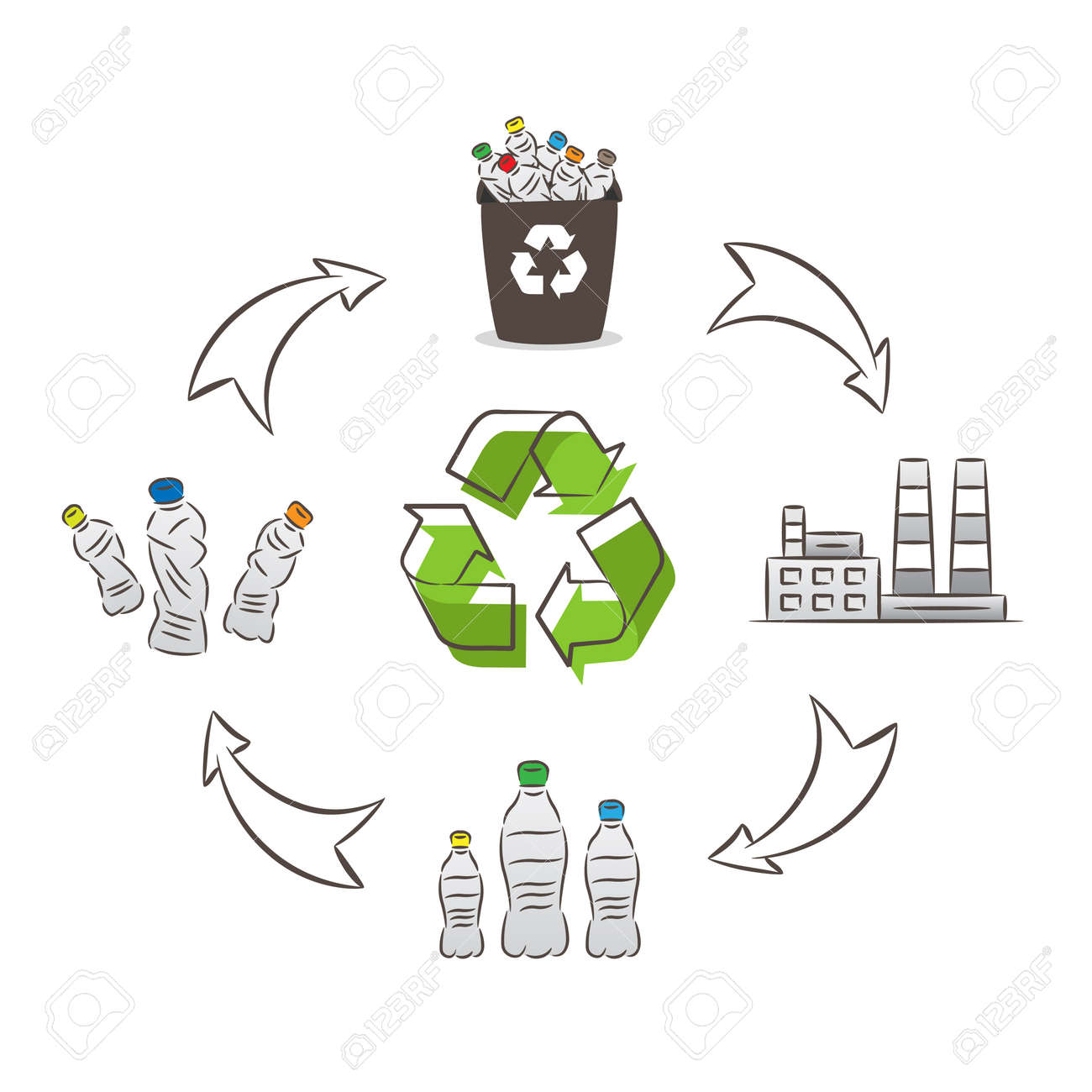 Plastic bottle recycling process vector illustration  Plastic