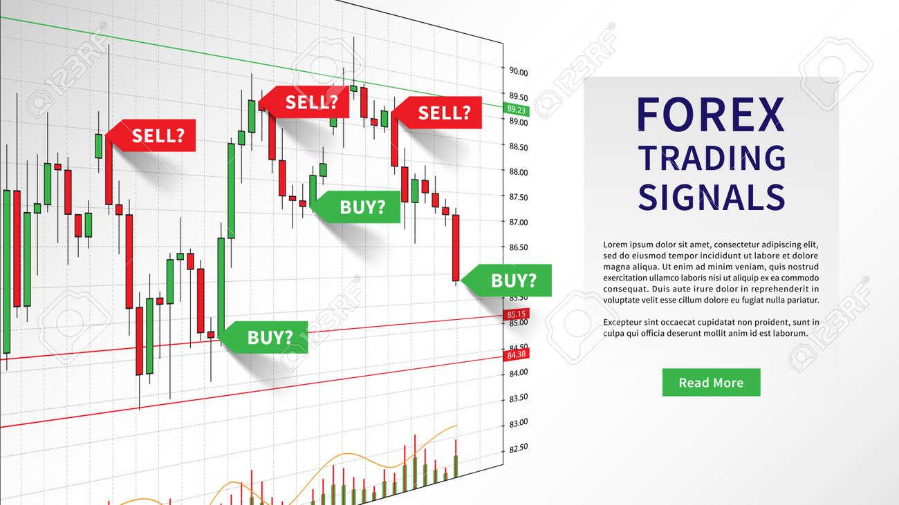 forex trading vai binārās iespējas