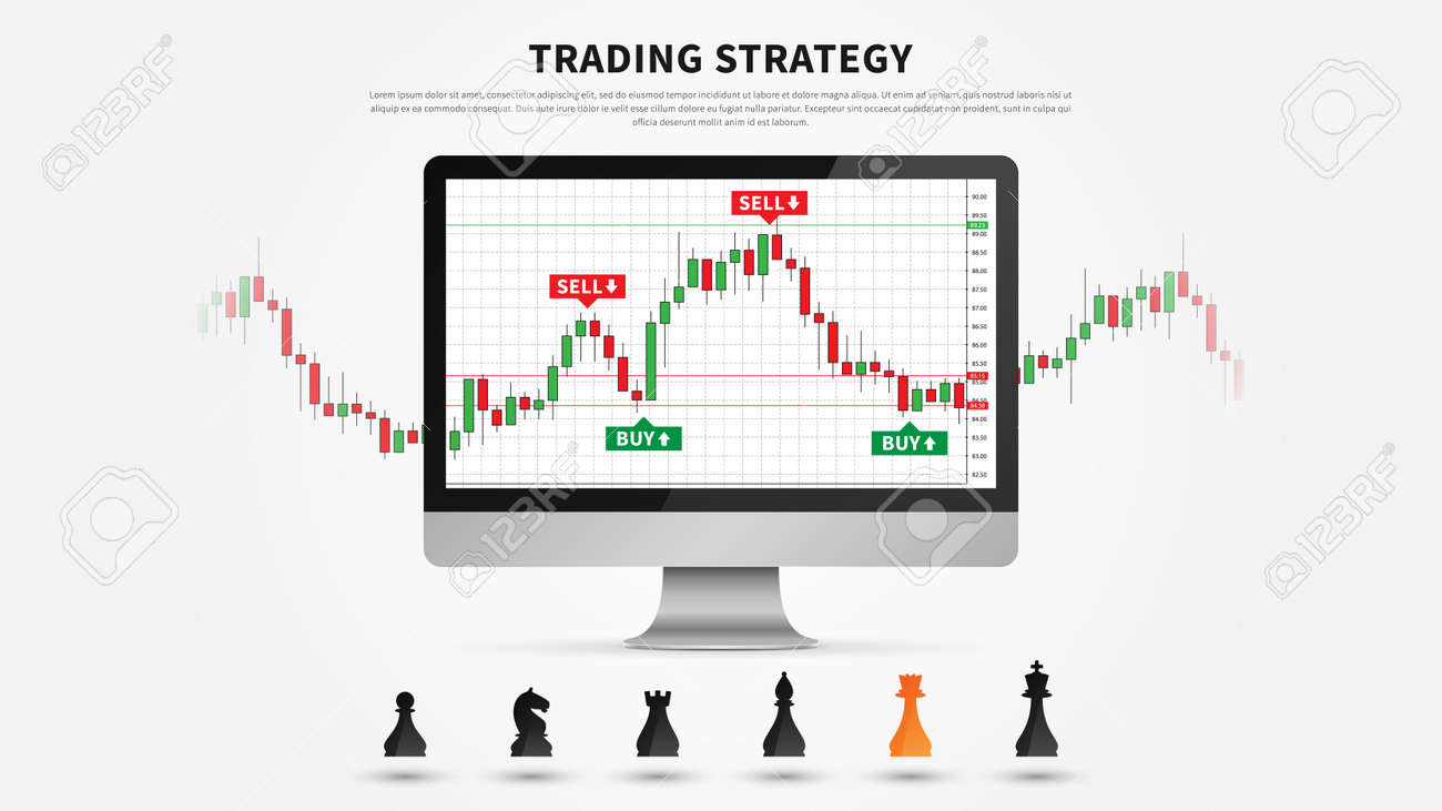 129 in binary trading trading vs forex trading
