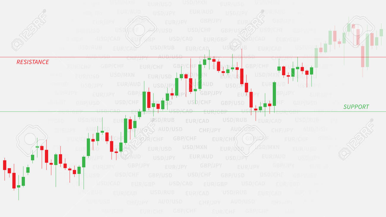 Forex candlestick charts free steve harrison fortis investments