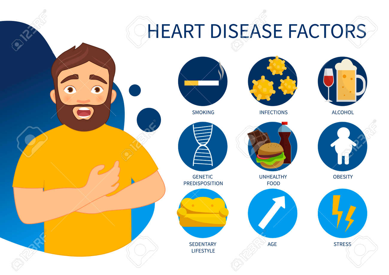 Vector poster Causes of heart disease. Illustration of a man with a heart attack. - 118996603