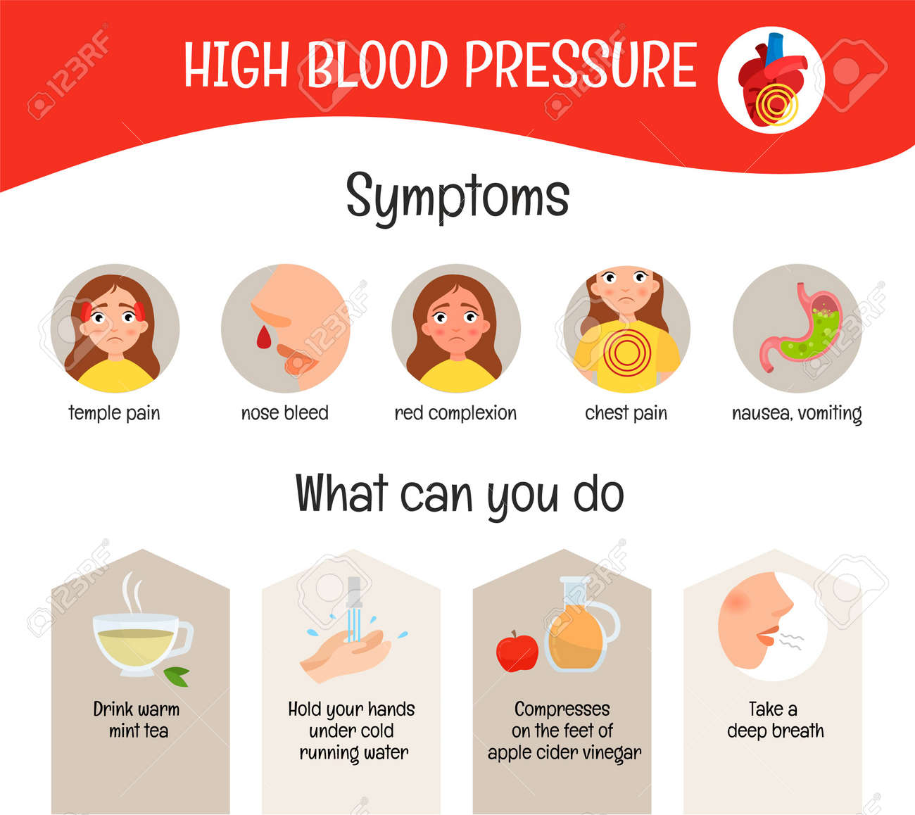 what are blood pressure symptoms