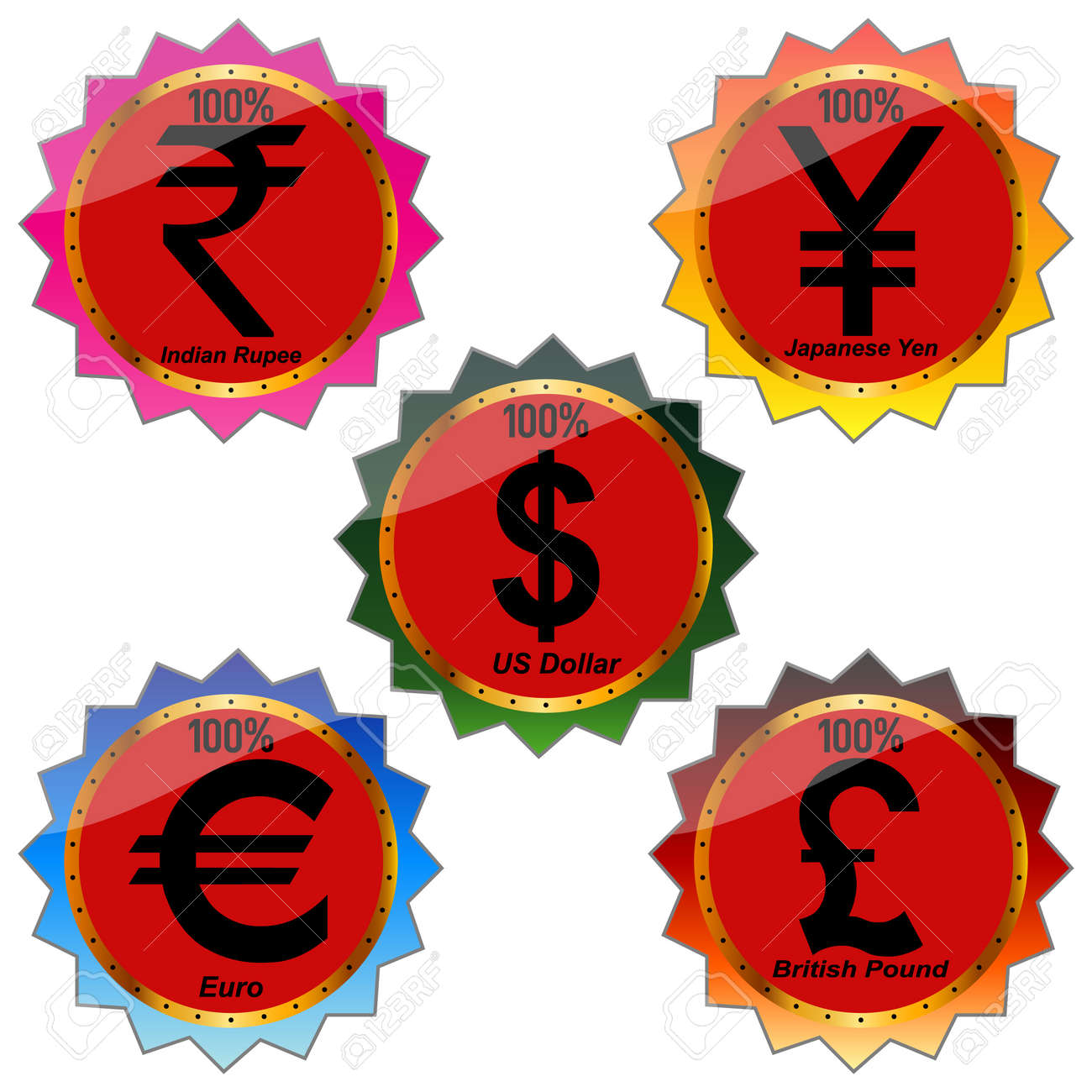 International Currency Symbols Vector Royalty Free Cliparts
