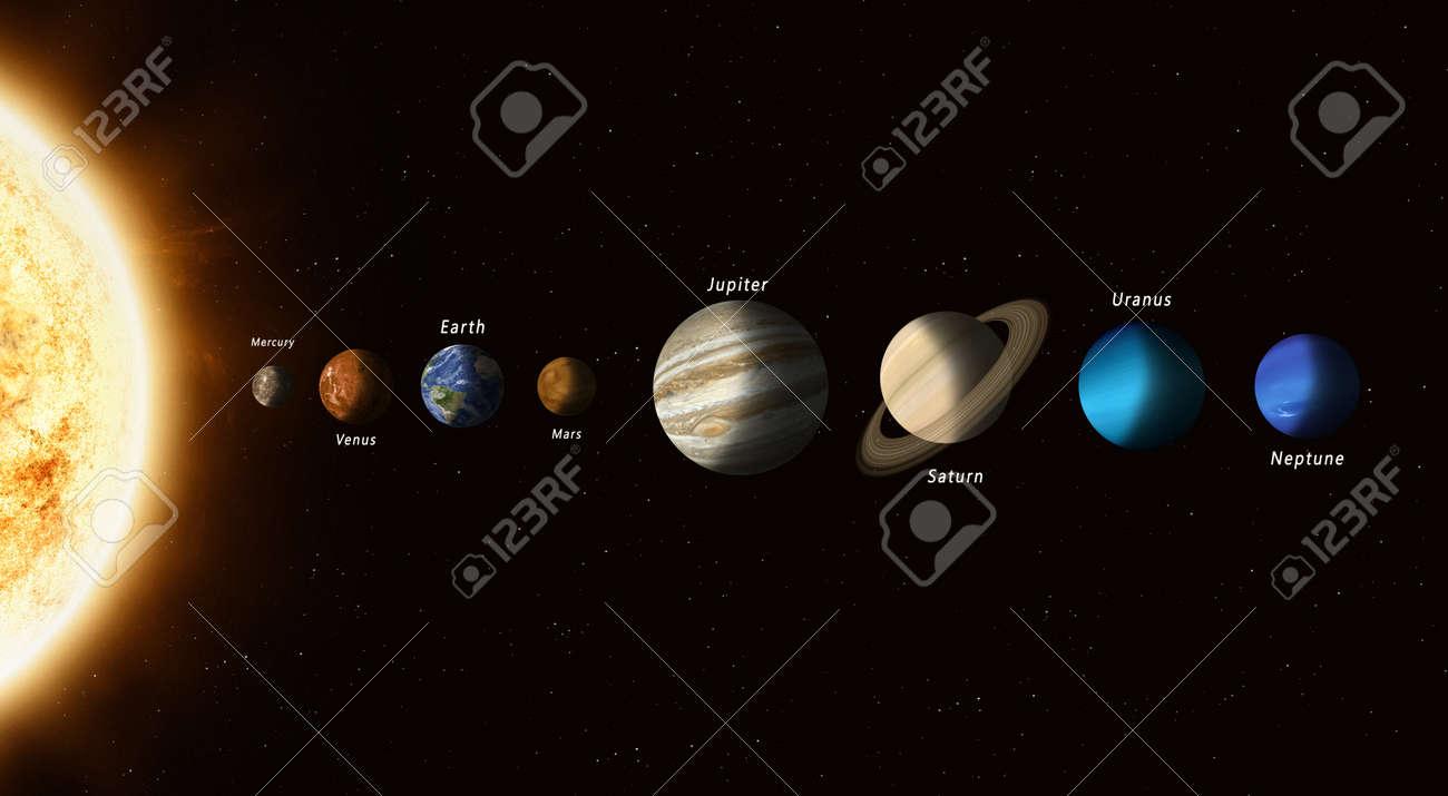 頭の中の太陽と太陽系の惑星の大...