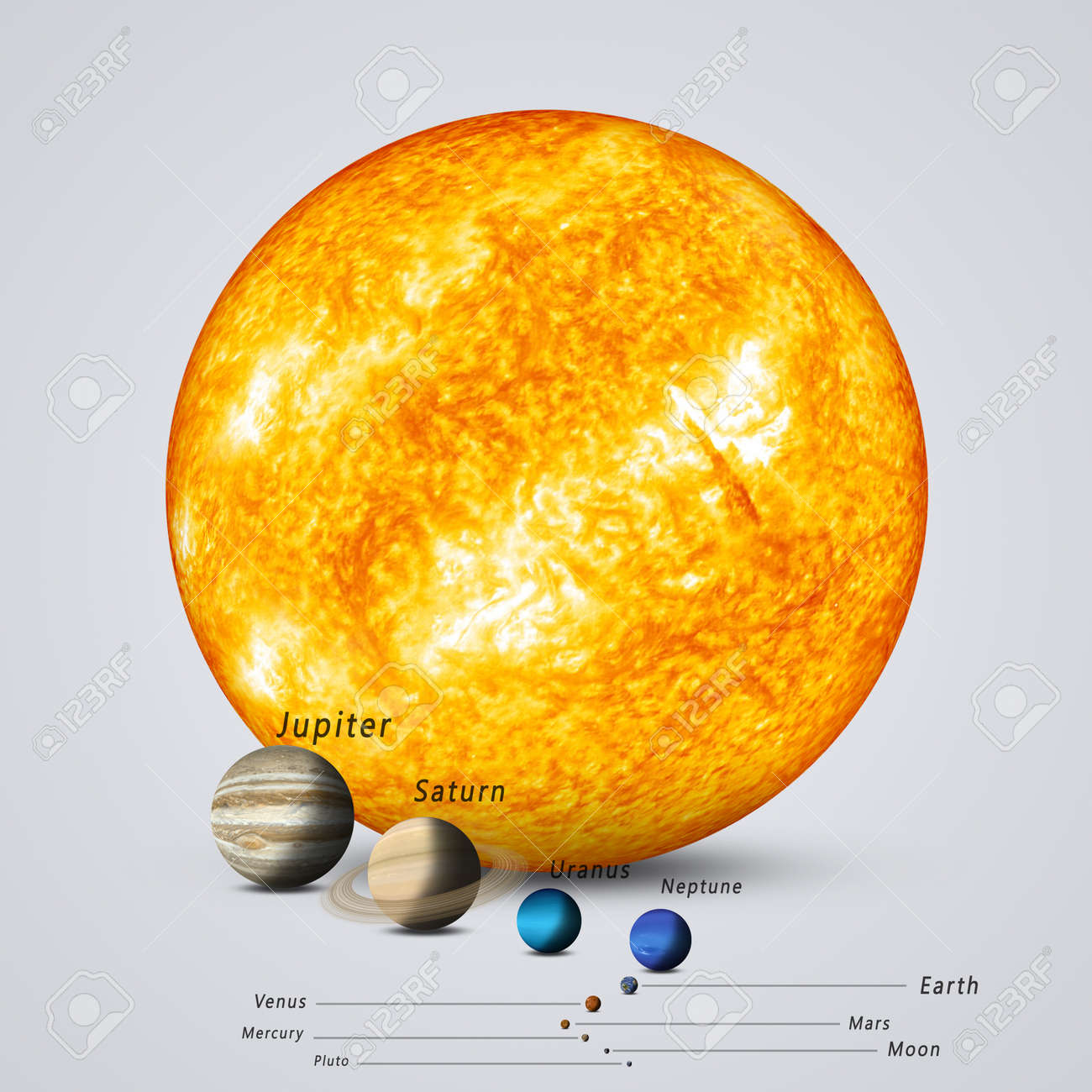 sun and solar system planets full size comparison - 57642163