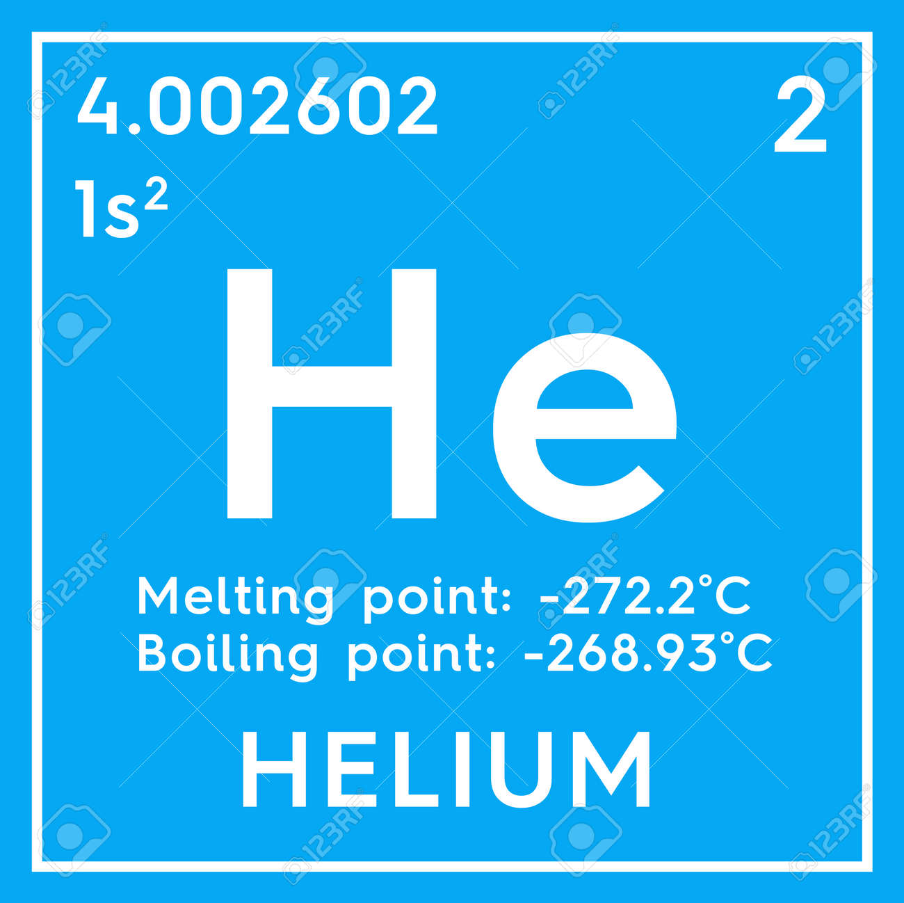 Helio gases nobles elemento qumico de la tabla peridica de gases nobles elemento qumico de la tabla peridica de mendeleev helio en cubo cuadrado concepto creativo urtaz Image collections