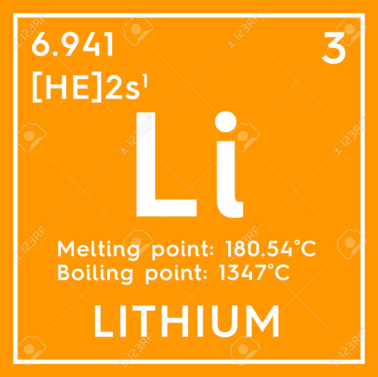 Periodic table of elements melting points image collections periodic table of elements melting points gallery periodic table lithium alkali metals chemical element of mendeleevs gamestrikefo Gallery