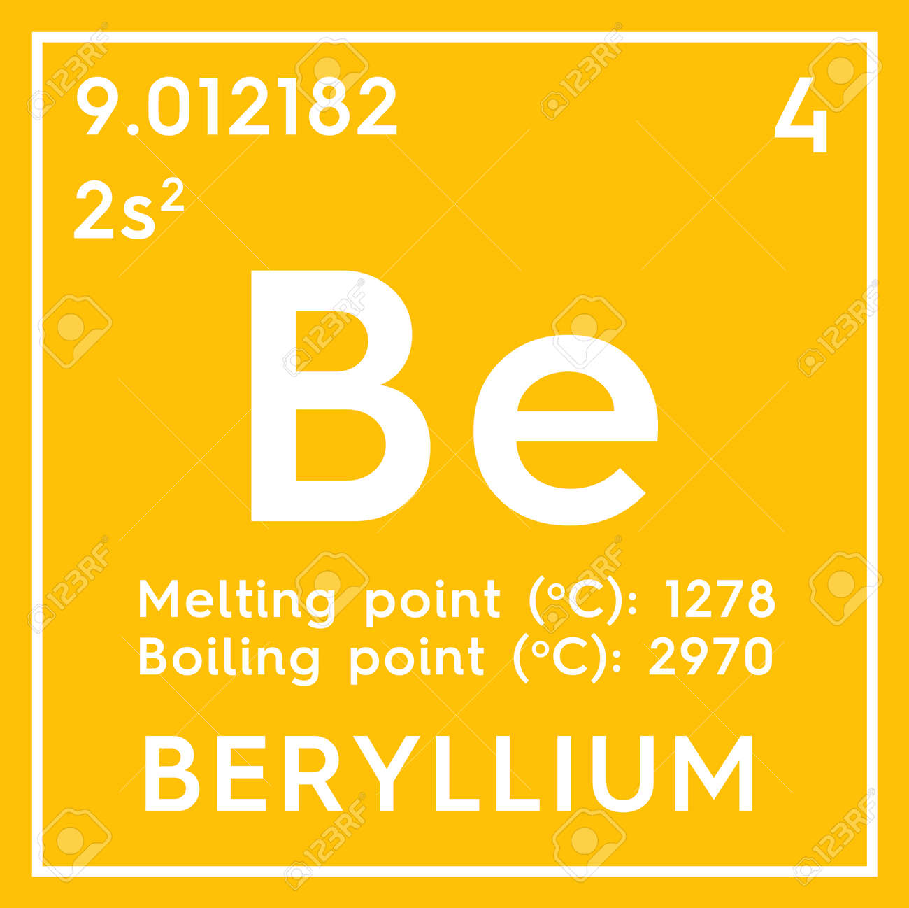 Beryllium alkaline earth metals chemical element of mendeleevs beryllium alkaline earth metals chemical element of mendeleevs periodic table beryllium in a urtaz Choice Image