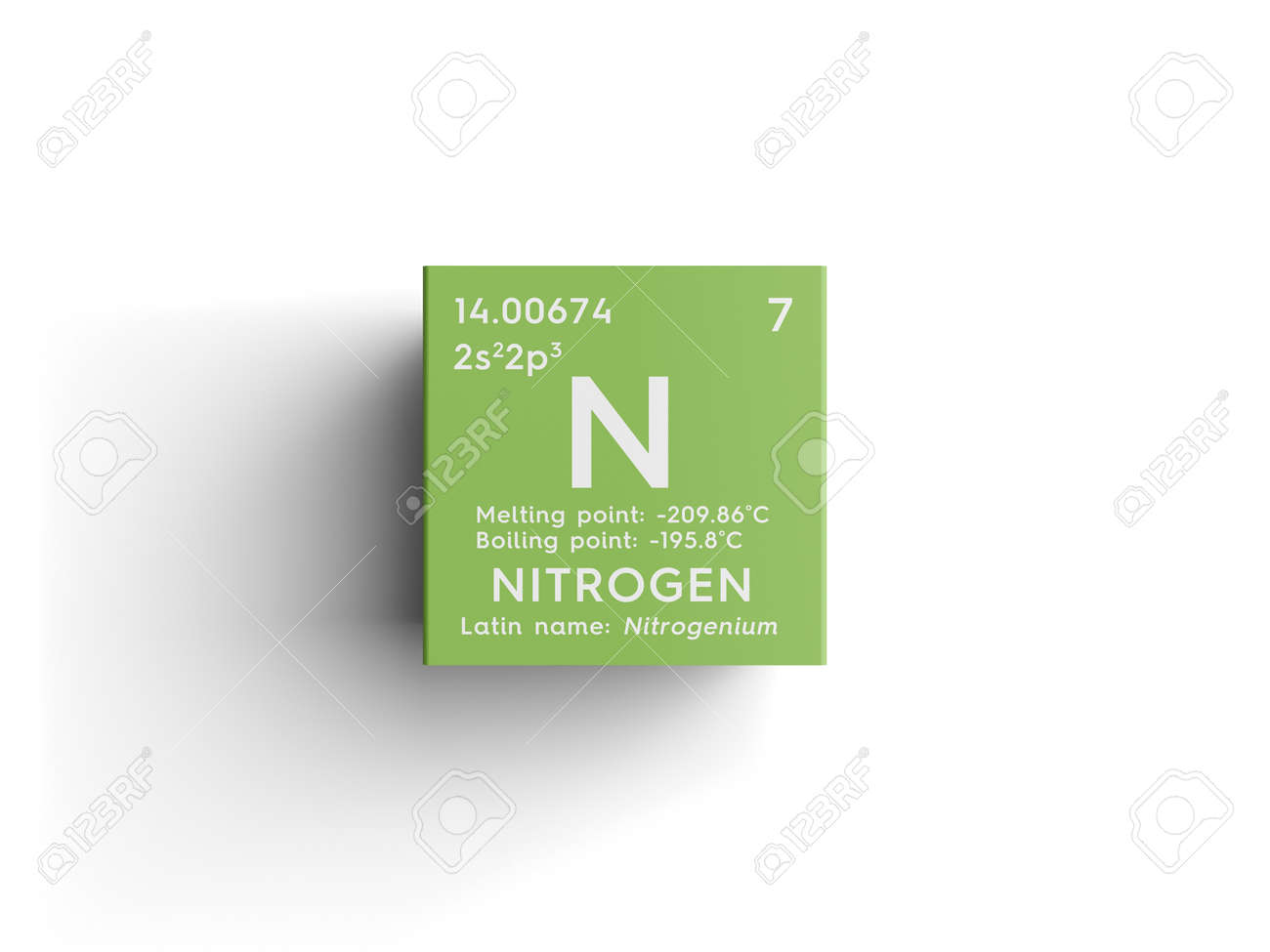 Nitrogen other nonmetals chemical element of mendeleevs periodic nitrogen other nonmetals chemical element of mendeleevs periodic table nitrogen in a square urtaz Gallery