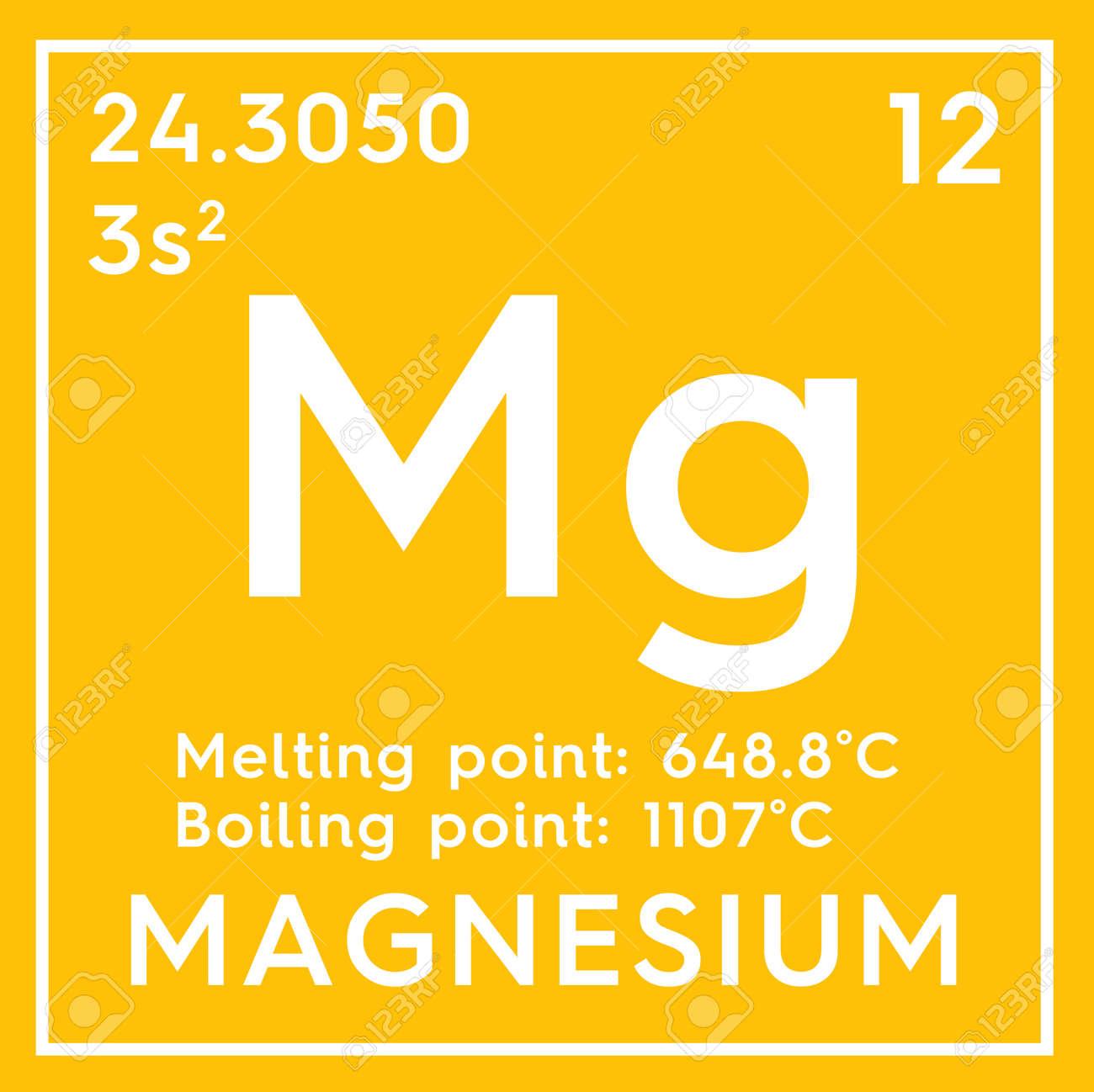 Magnesium alkaline earth metals chemical element of mendeleevs alkaline earth metals chemical element of mendeleevs periodic table in square cube urtaz Images