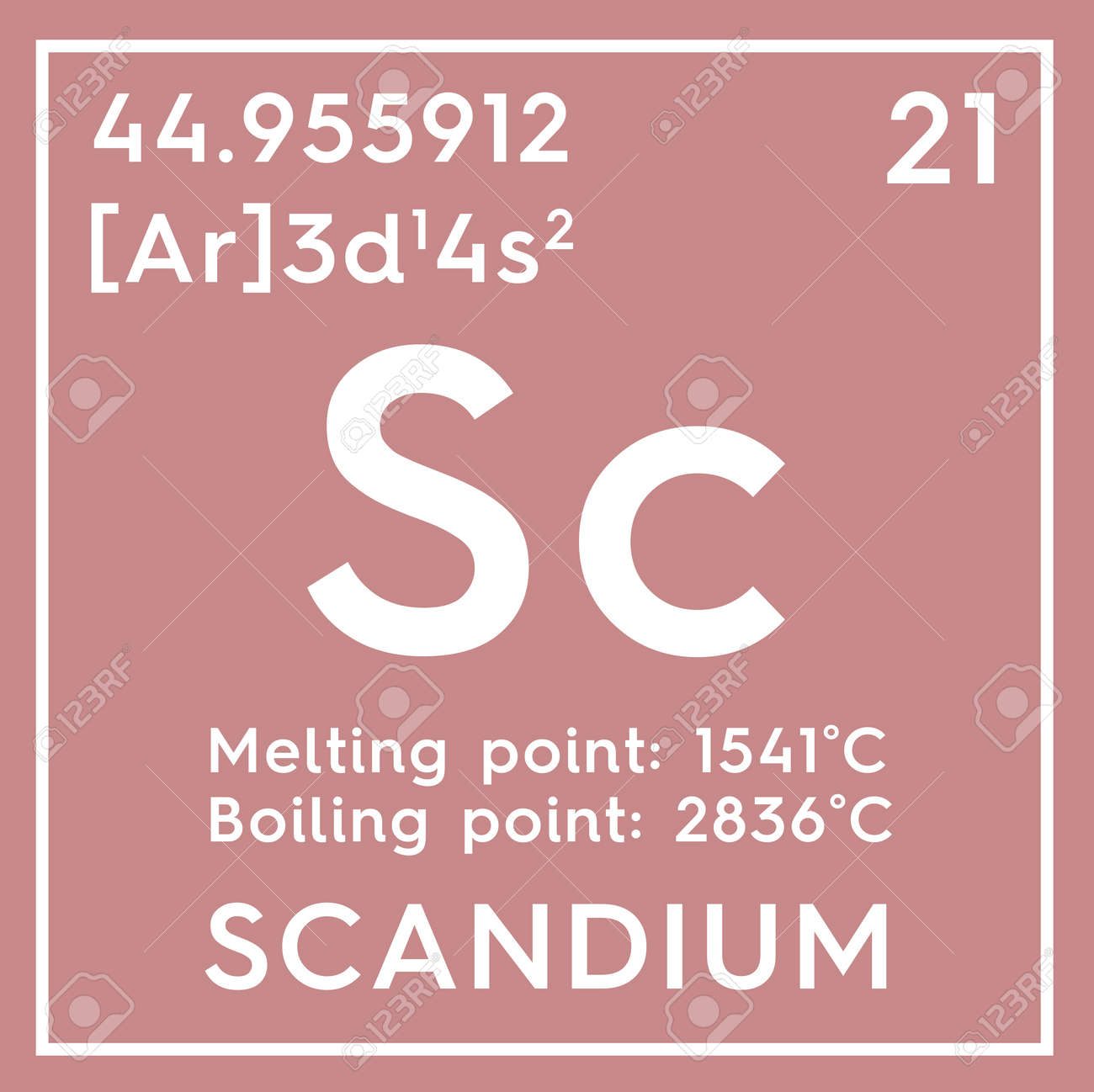 Scandium transition metals chemical element of mendeleevs chemical element of mendeleevs periodic table scandium in square cube gamestrikefo Image collections