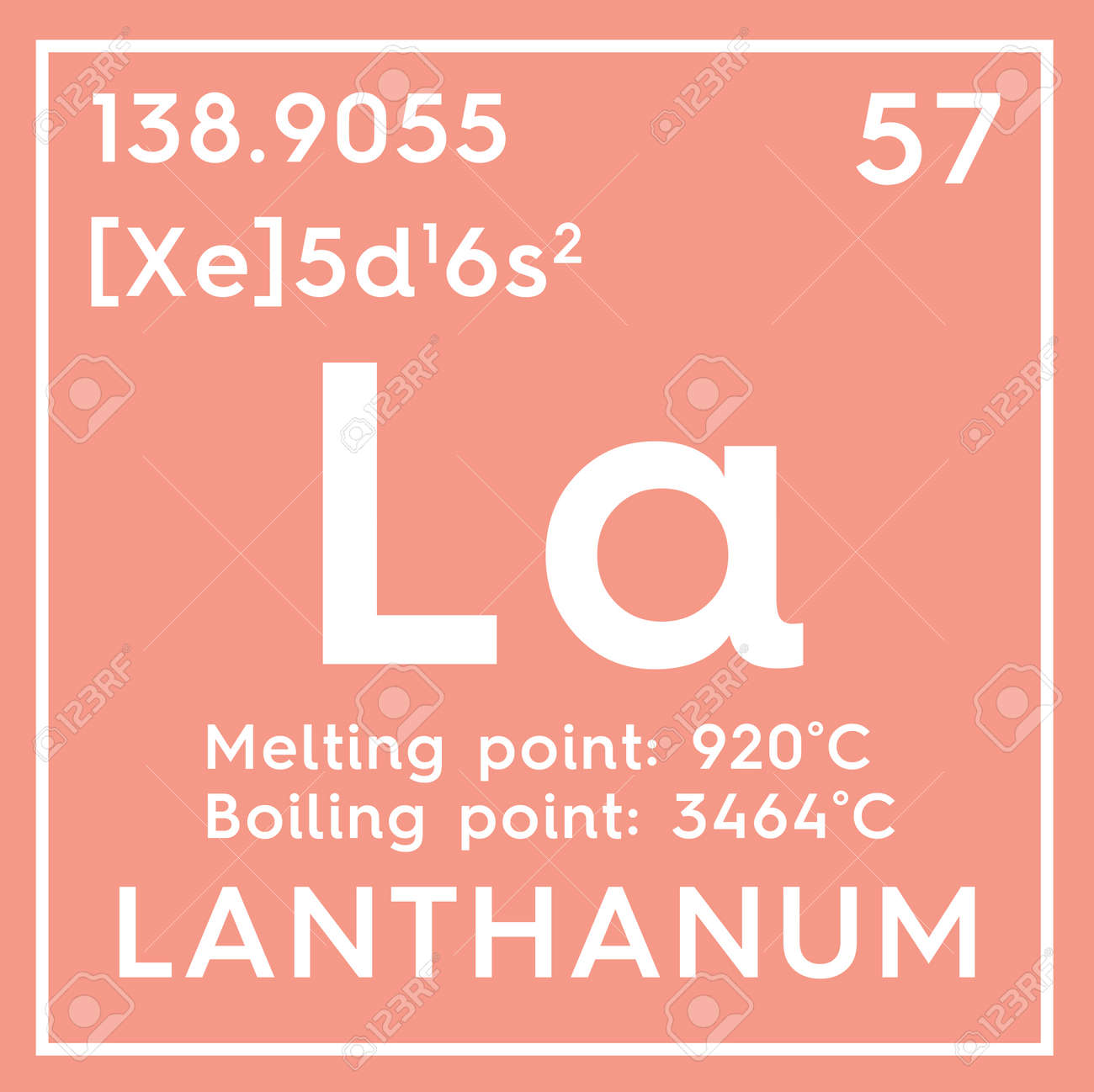 Periodic table of melting points gallery periodic table images periodic table melting points images periodic table images periodic table boiling points gallery periodic table images gamestrikefo Gallery