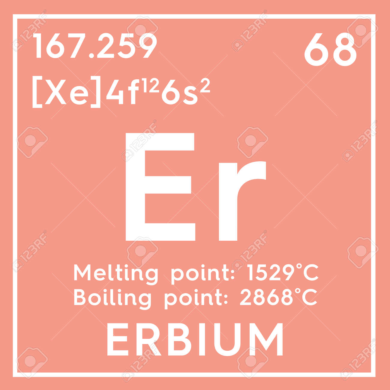 Element 68 periodic table image collections periodic table images er element periodic table choice image periodic table images thorium symbol periodic table gallery periodic table gamestrikefo Image collections