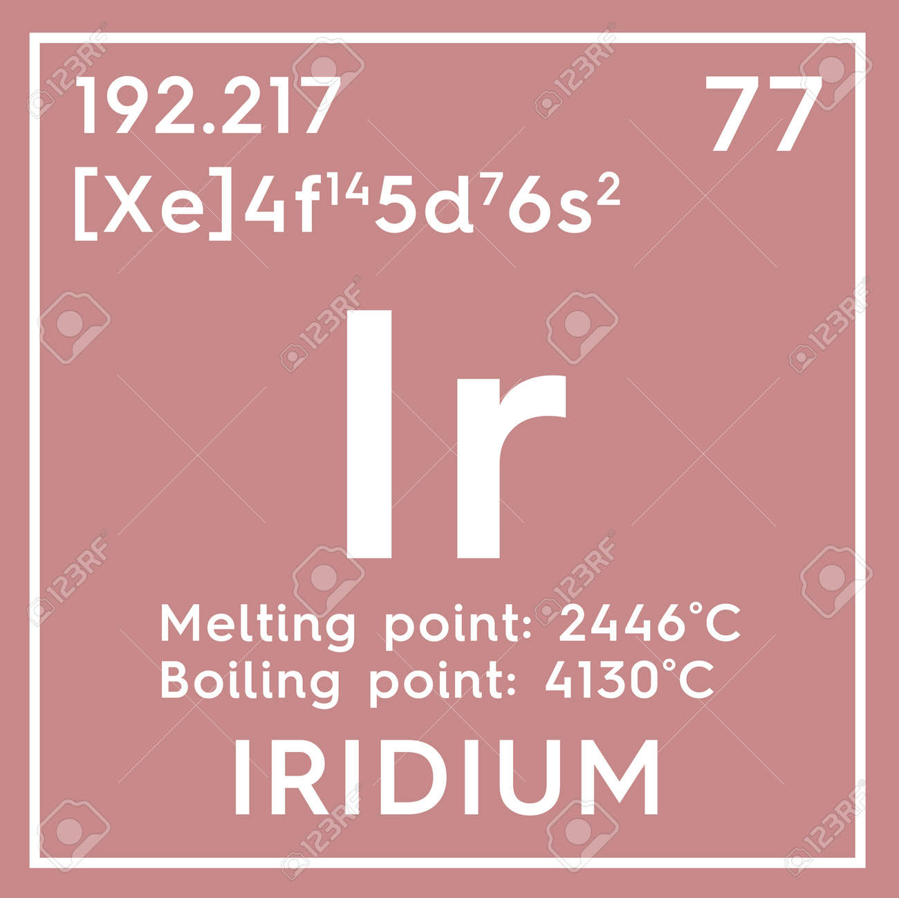 Iridium transition metals chemical element of mendeleevs chemical element of mendeleevs periodic table iridium in square cube gamestrikefo Gallery