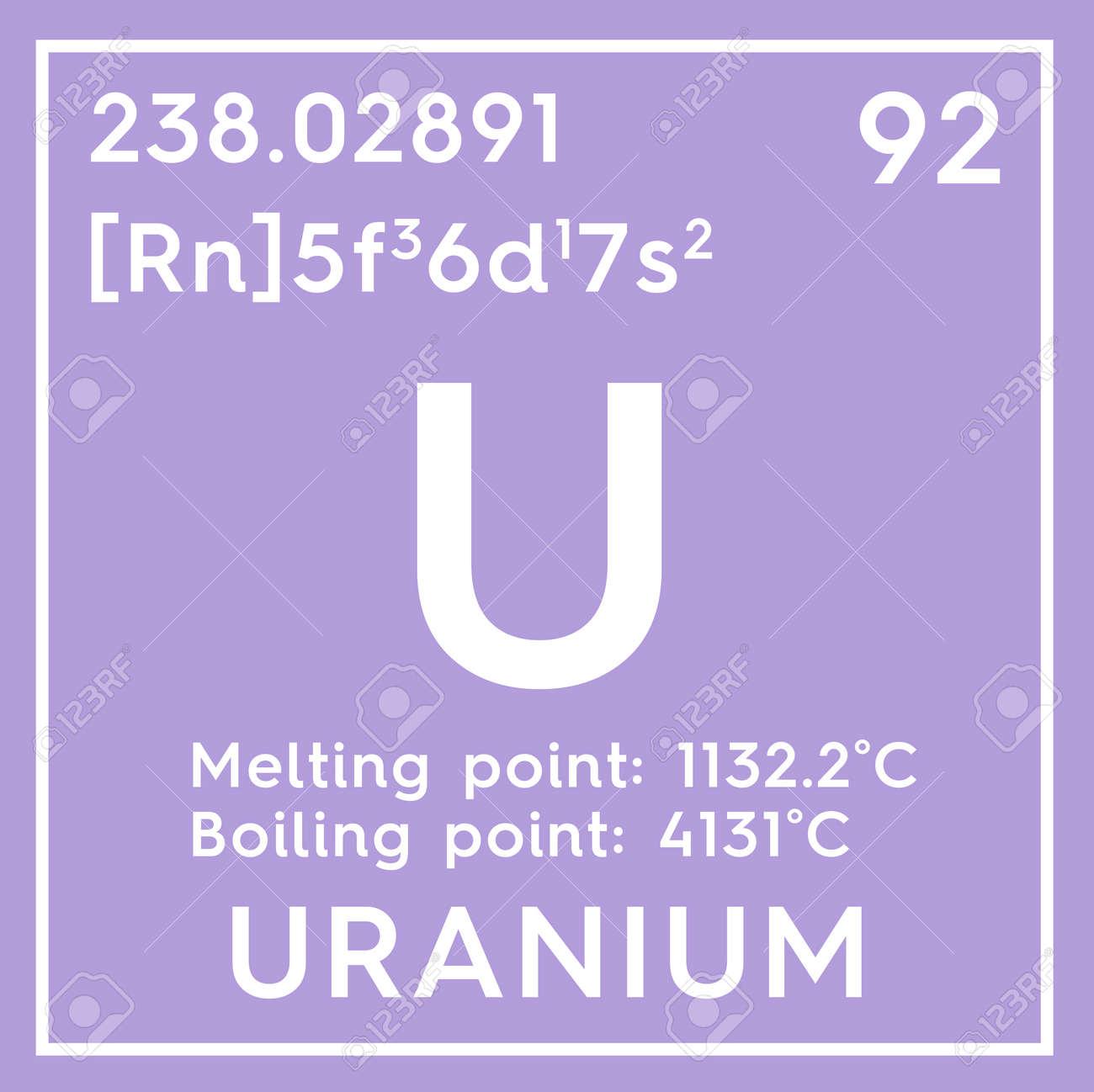 stock photo uranium actinoids chemical element of mendeleevs periodic table uranium in square cube creative concept - Periodic Table Of Elements Uranium