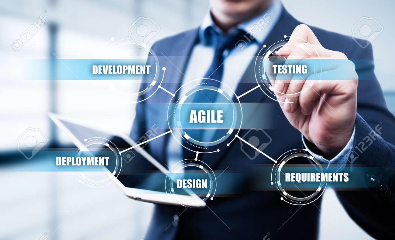 Agile Software Development Business Internet Techology Concept. - 86697384