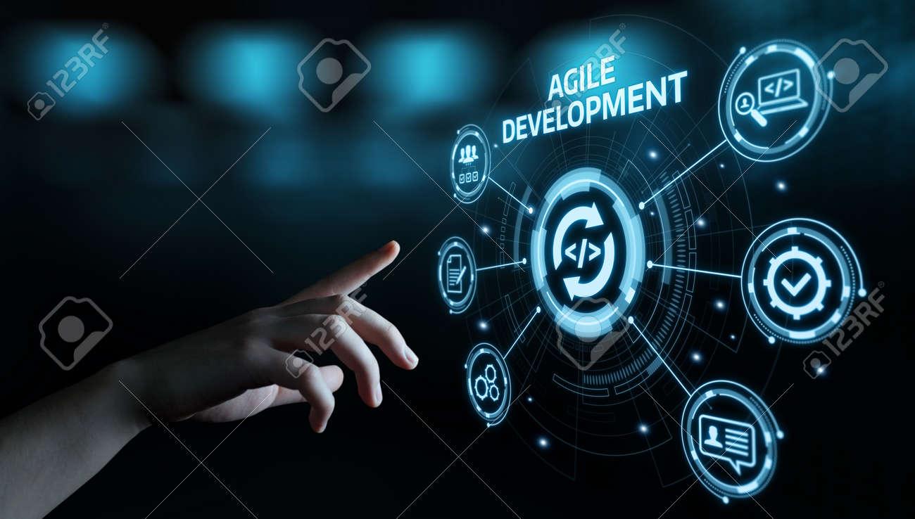 Agile Software Development Business Internet Techology Concept. - 104456198