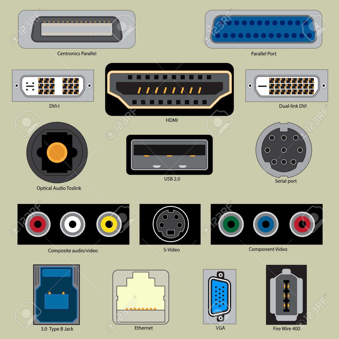 Relativ Eine Reihe Von Computer-Ports. Anschließen Der Kabel An Den NO93