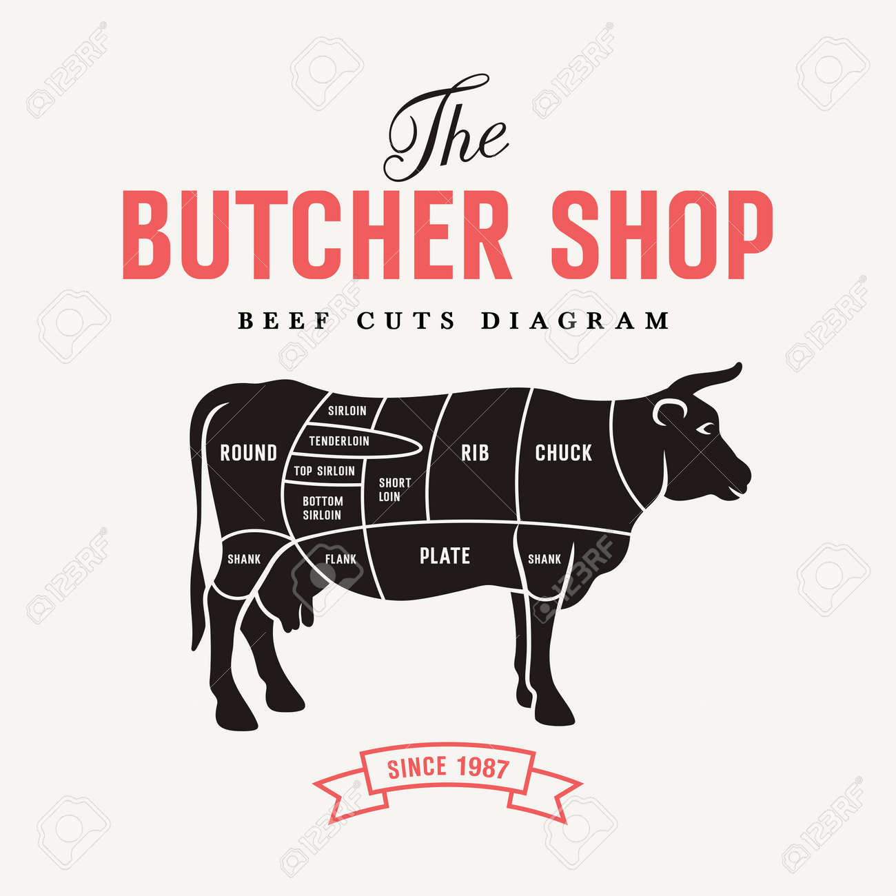 Beef cuts diagram vector illustration for your design royalty free beef cuts diagram vector illustration for your design imagens 33654609 ccuart Images