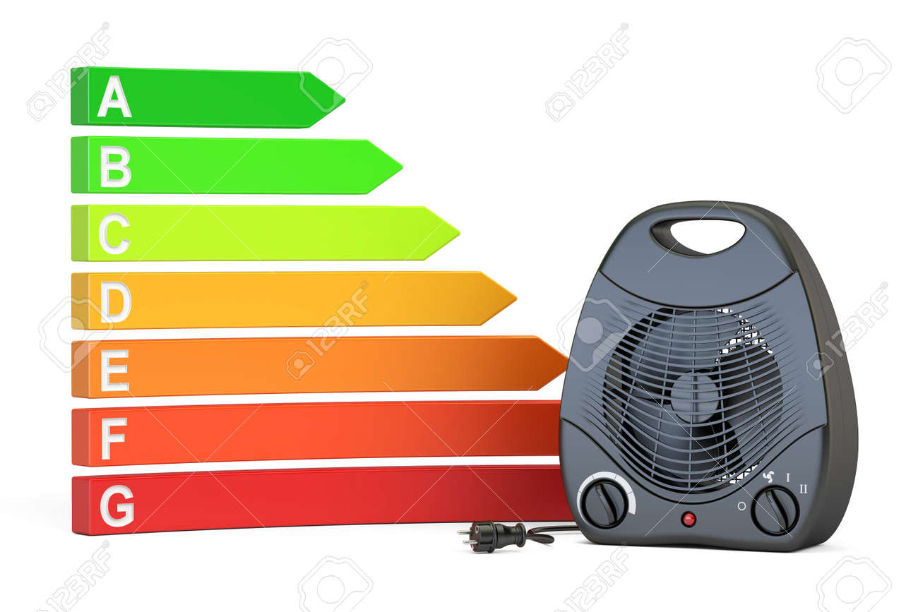 Radiateur Soufflant Consommation avec concept d'économie d'énergie de consommation. tableau d'efficacité