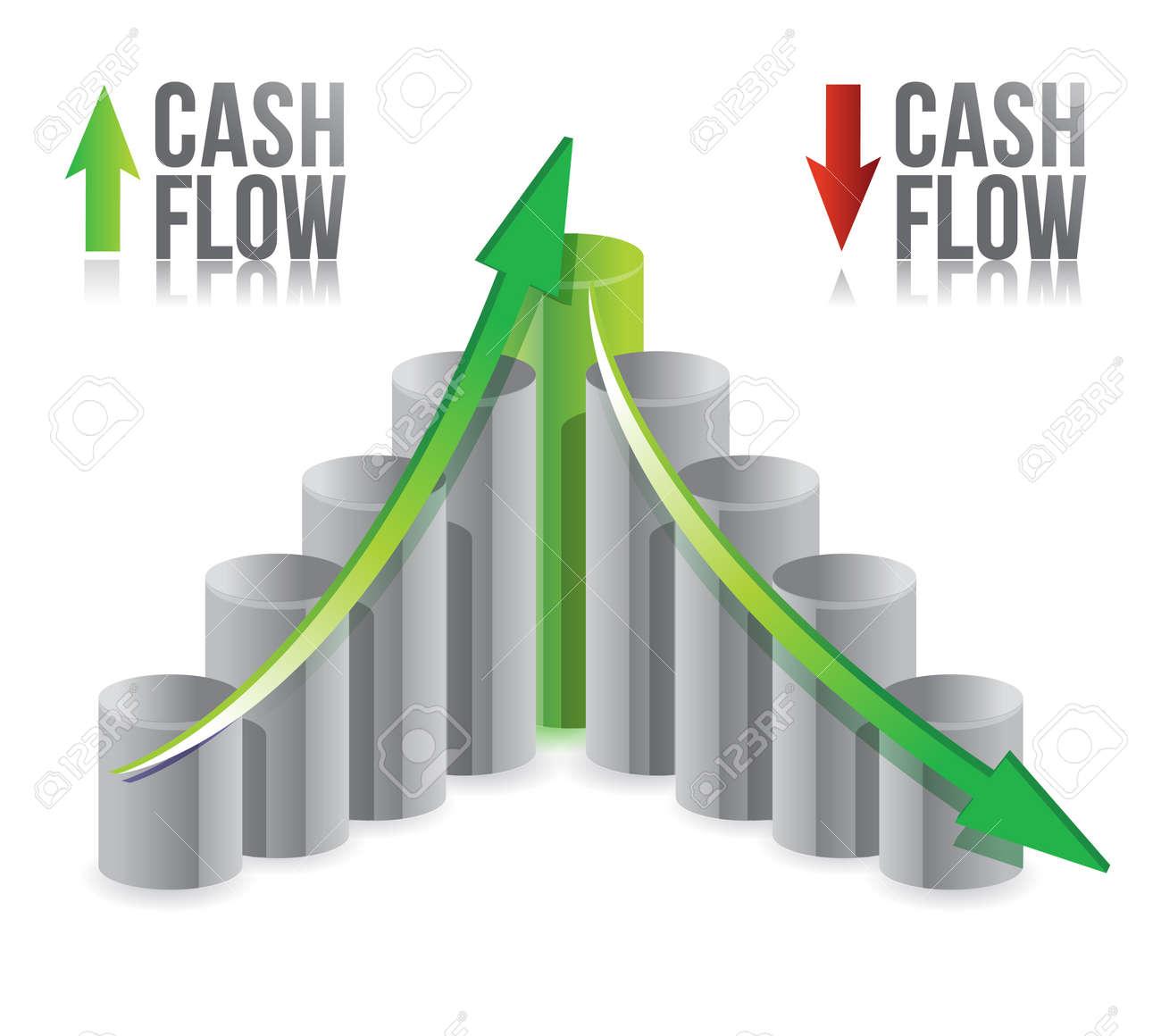 concepto de flujo de efectivo