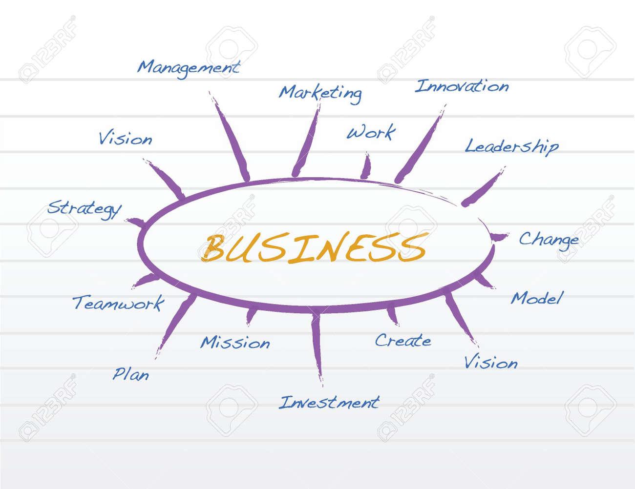 Business model on a notepad illustration design Stock Vector - 15319768
