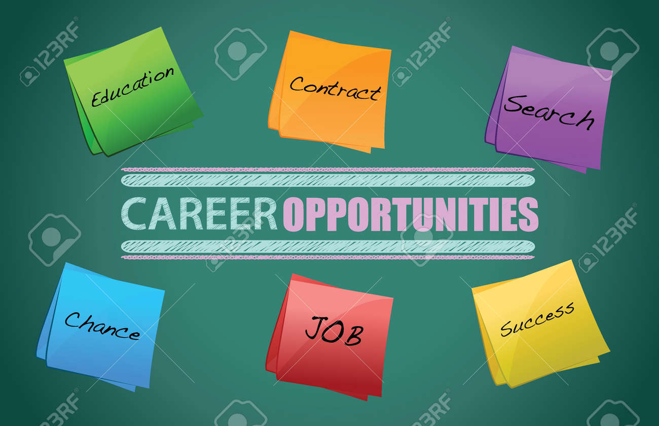 board on the background, Career opportunities illustration graphic design Stock Vector - 17250306