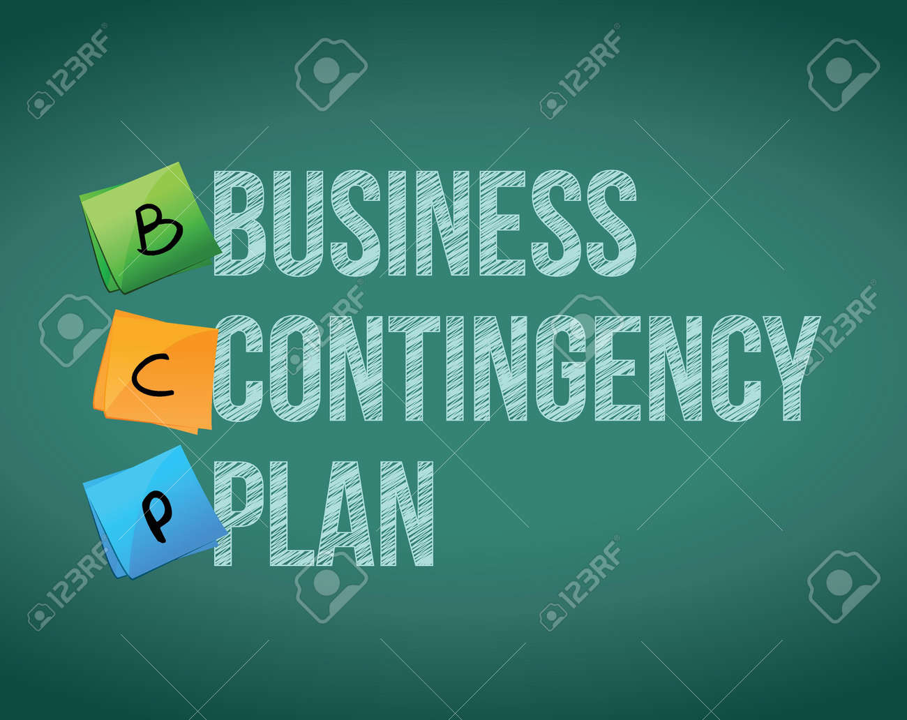 Contingency plan in business