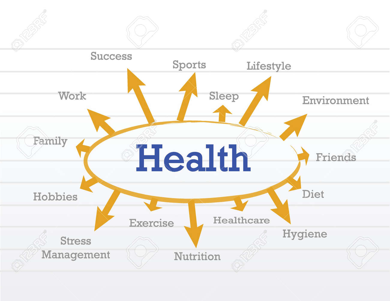 Health concept diagram illustration design over white Stock Vector - 18560703