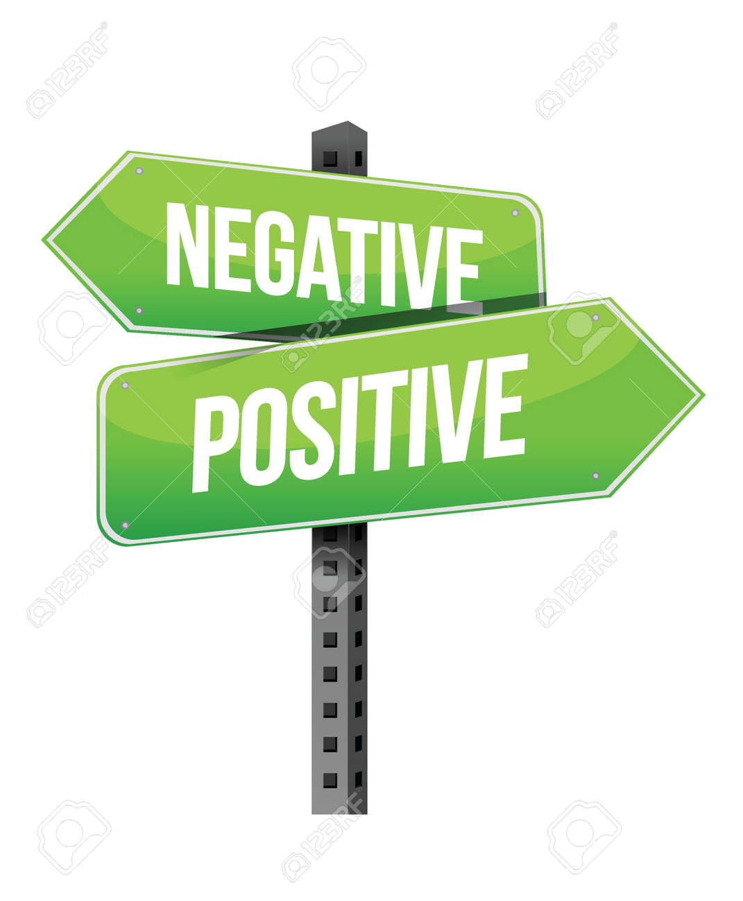 Positive And Negative Signs Positive Negative Sign