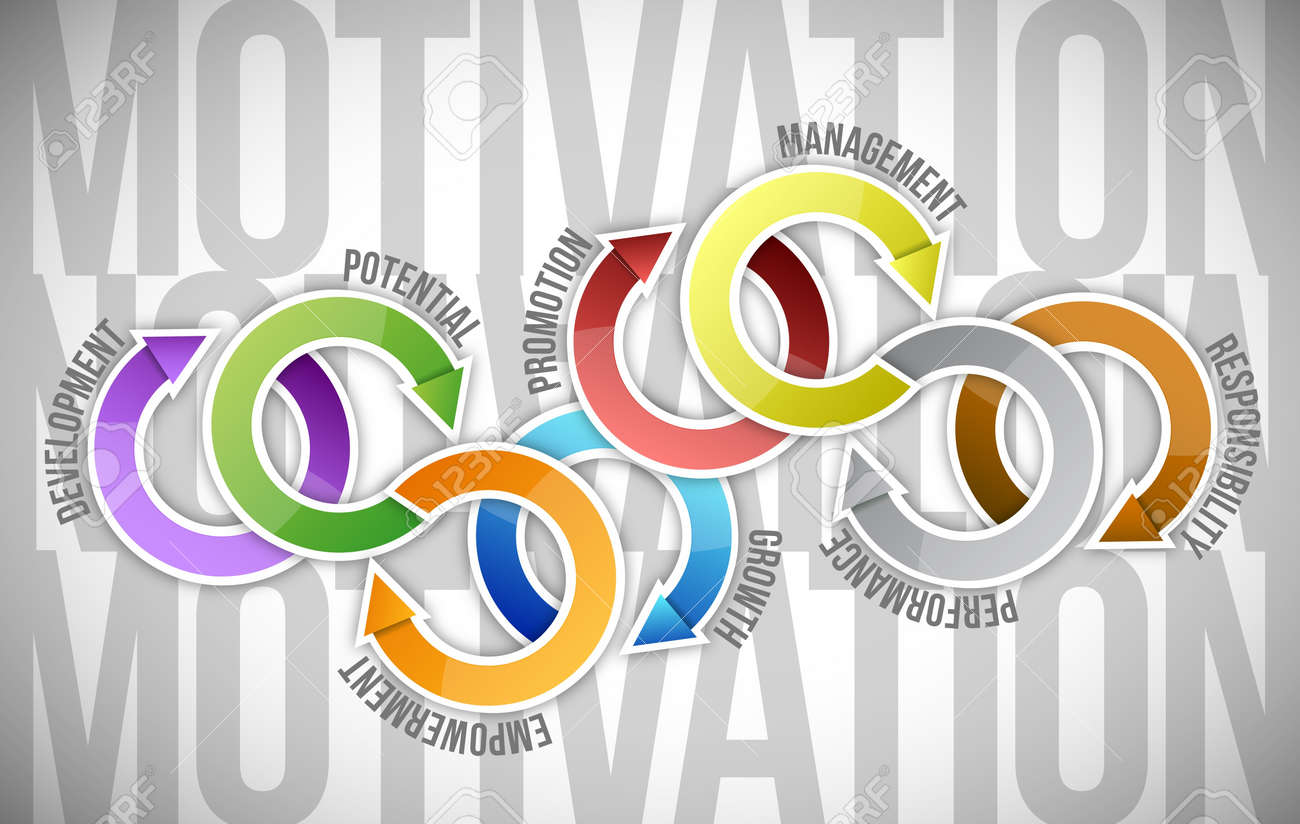 motivation cycle and steps. illustration design over a text background Stock Photo - 21082014