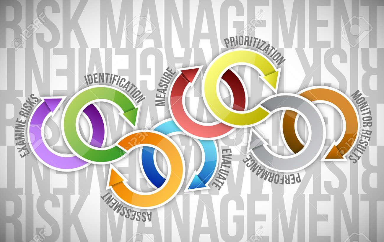 risk management arrows cycle diagram illustration design graphic Stock Illustration - 21082025