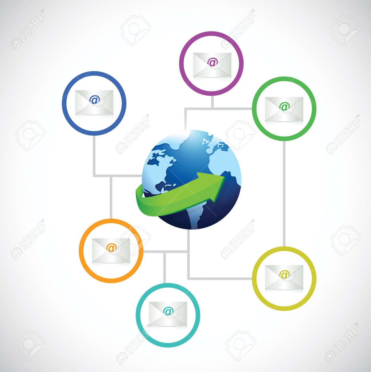 Communication Emails Around The Globe. Illustration Design Over ...