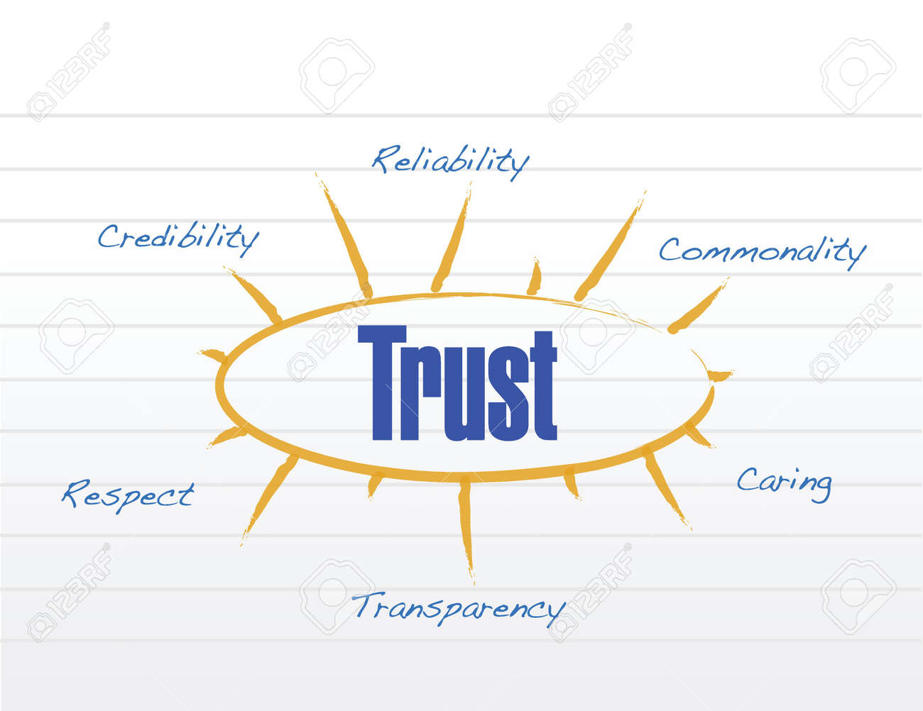 Trust Model Diagram Business Graph Chart Illustration Design ...