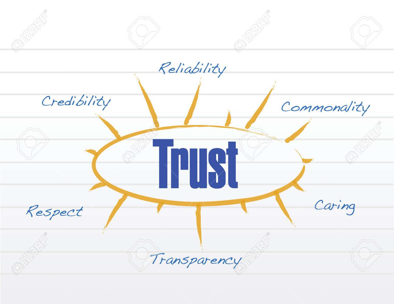 A b trust diagram new wiring diagram 2018 trust model diagram business graph chart illustration design ab trust flow chart q tip estate planning diagrams a b trusts disadvantages on a b trust nvjuhfo Choice Image