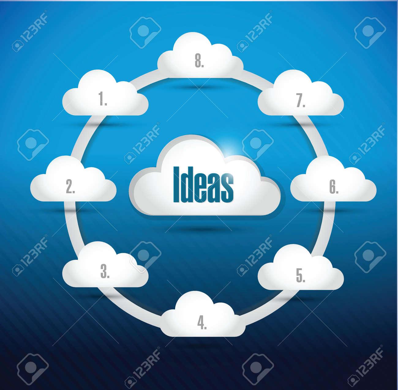 青色の背景に雲のアイデア図イラスト デザイン ロイヤリティフリー