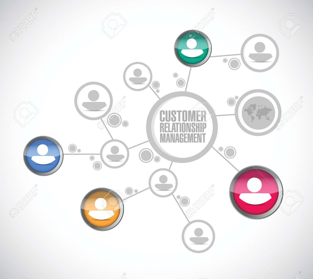 顧客関係管理、ビジネス図。白色の背景上のイラスト デザイン