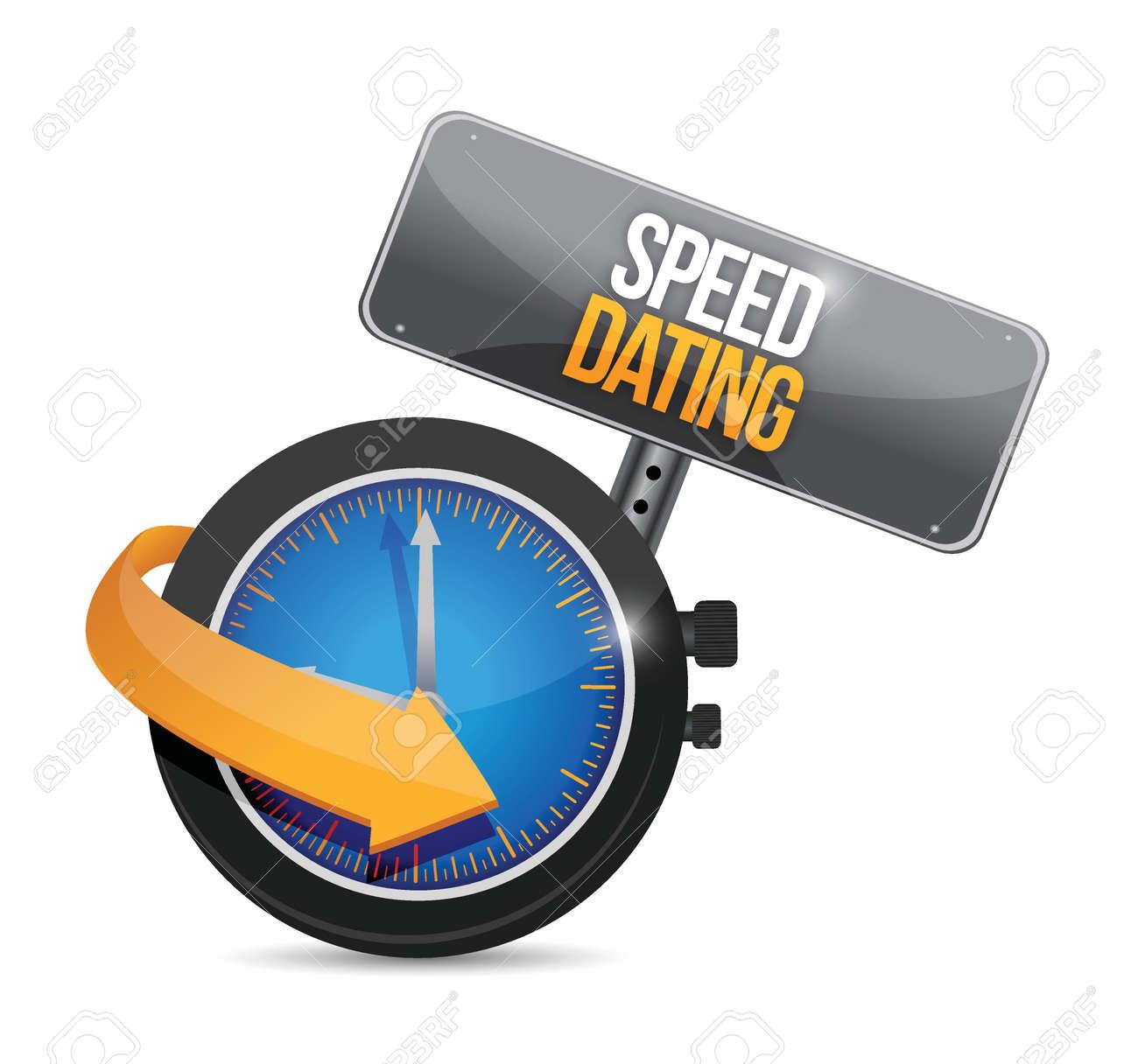 hastighet dating klokke nett biler online dating