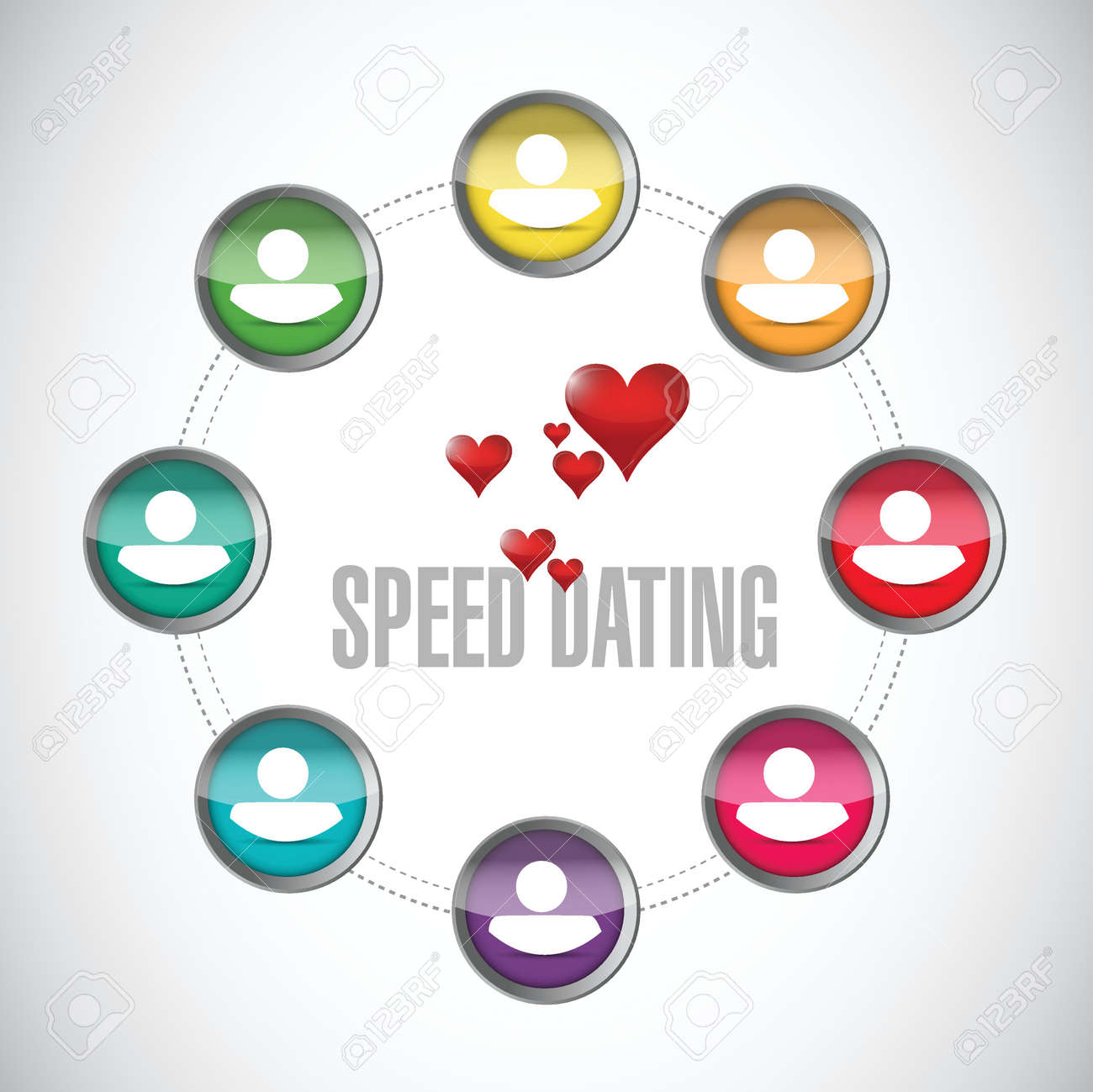 Me2 dating site Speed dating tirana.