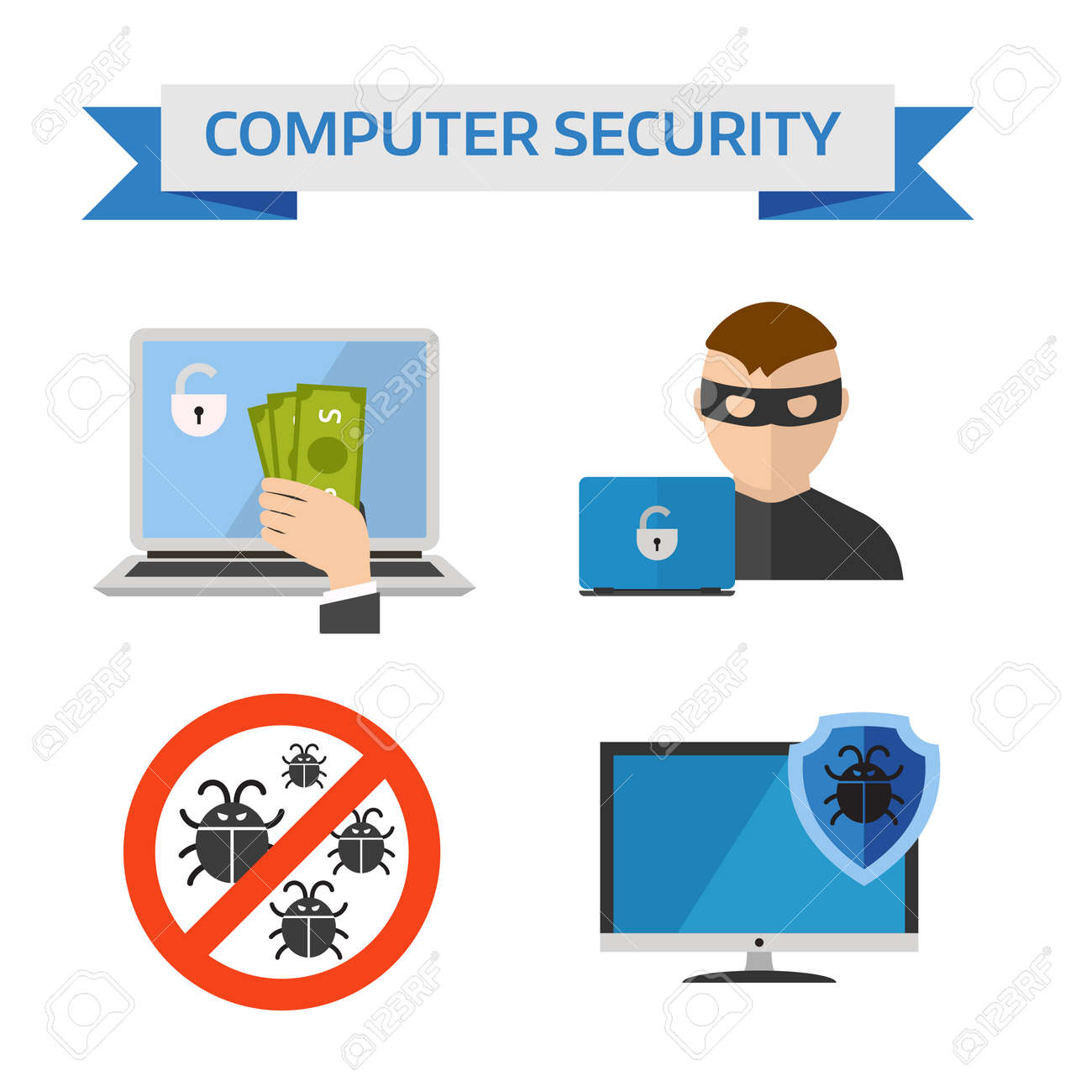 Concepts Internet Security And Safety Internet Information Security