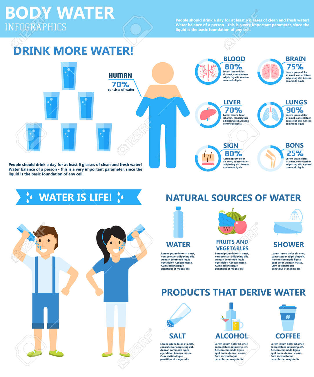 Water is life infographic idea poster liquid information and water infographic diagram banner. Water infographic statistics vector. Drink more body water infographics natural sources vector symbols. - 54656948