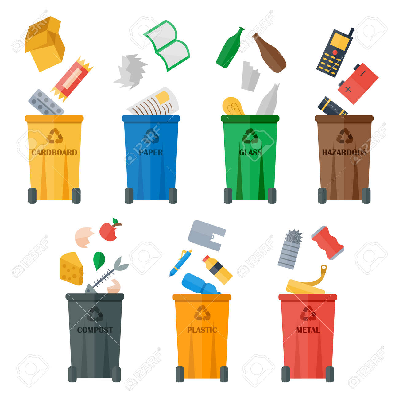 Waste sorting of garbage types set vector. Waste management and recycle concept. Separation of waste on trash metal garbage bins. Sorting waste recycling. Colored garbage cans with waste types vector. - 54707044