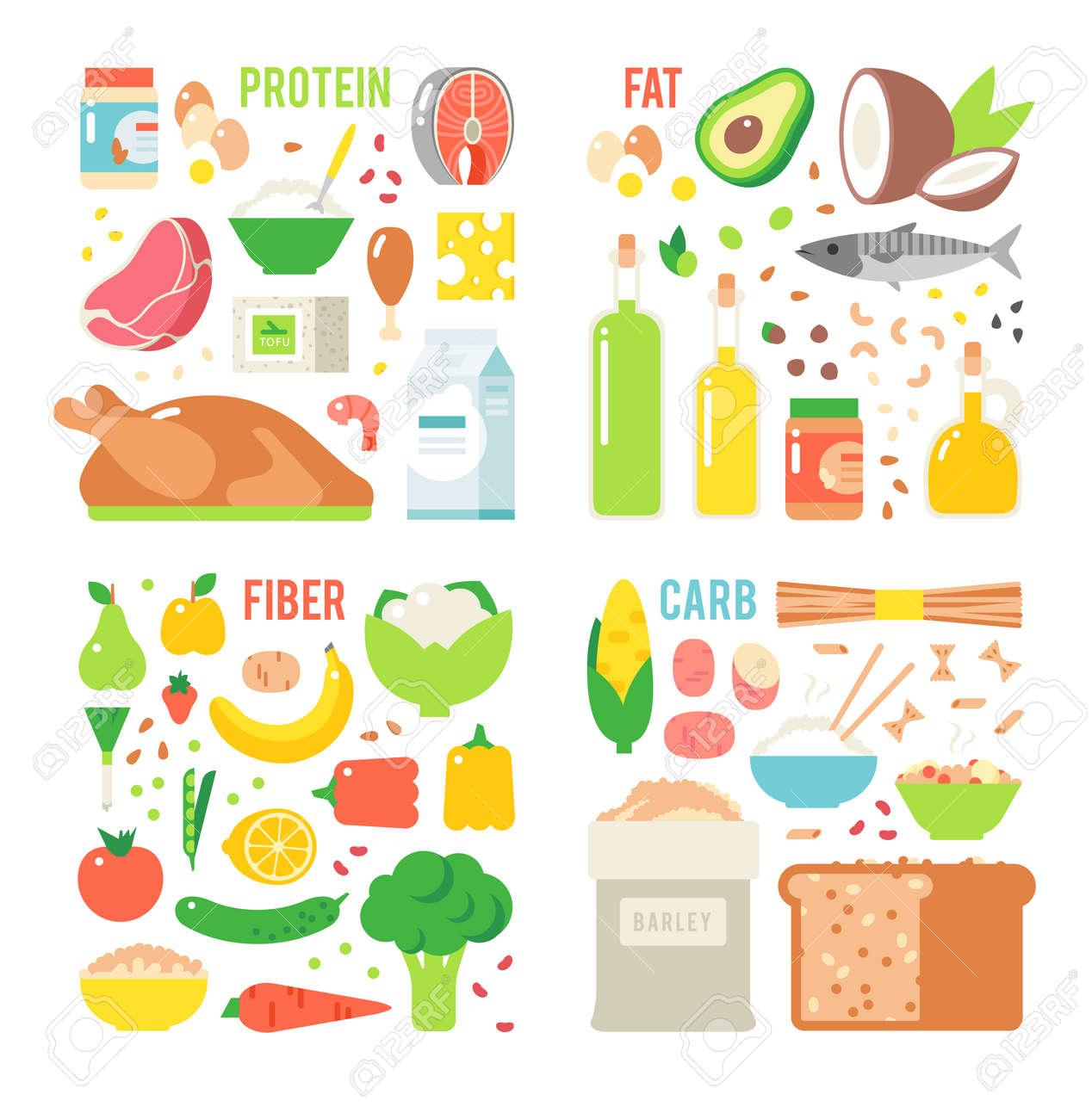 balanced diet fat carbs protein