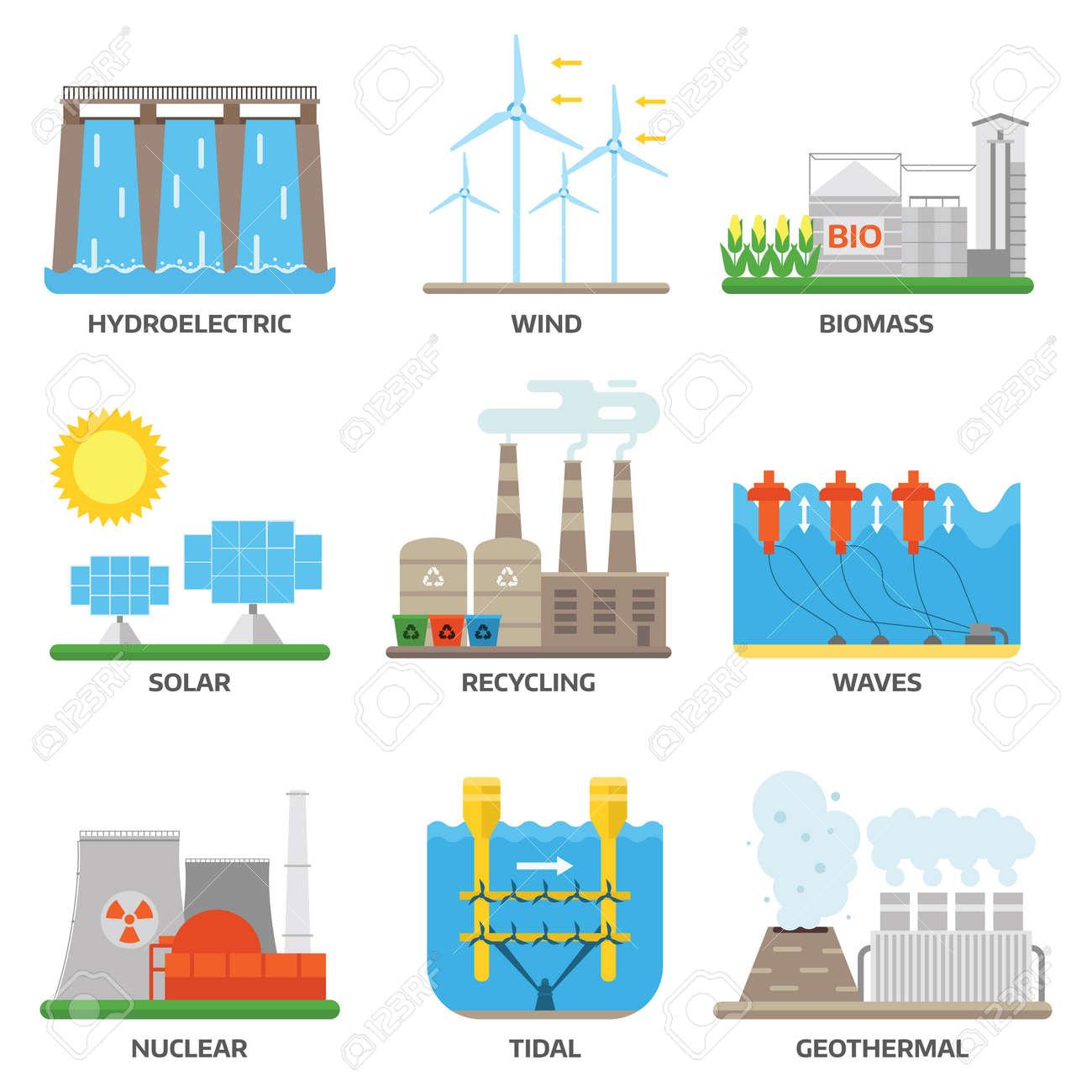 Favori Différents Types De Puissance Et D'énergie Génération De Sources  QS03