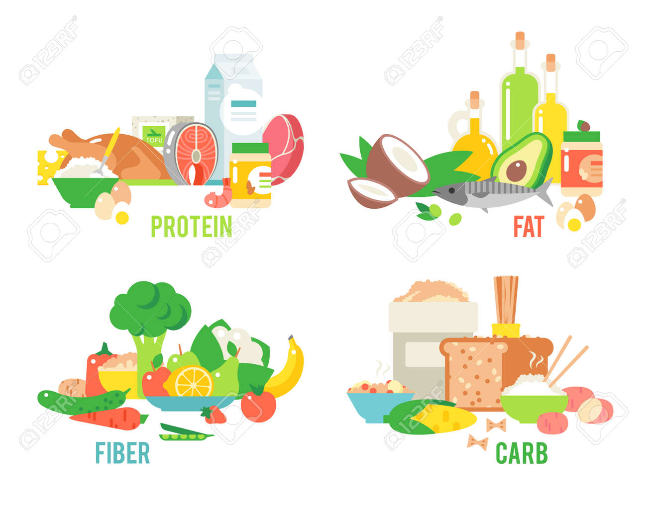 What are carbohydrates? | Carbohydrates, Diet drinks, Carbohydrates food