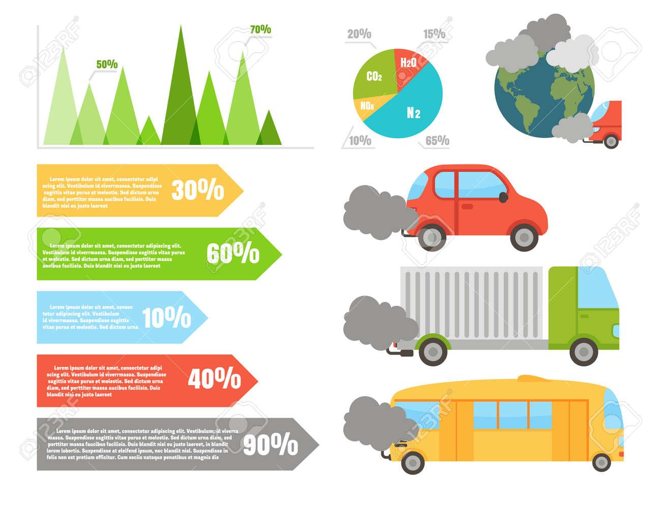 Kologie Infografiken Mit Luft Wasser Und Boden Verschmutzung ...