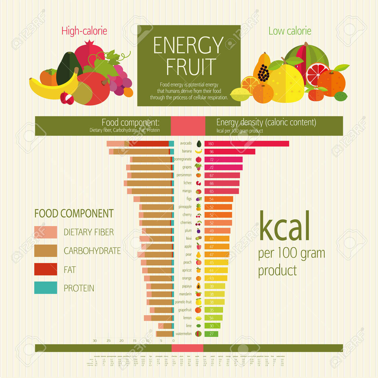 tabla de calorias de las frutas