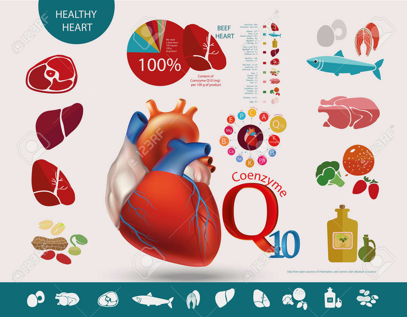 Food Products That Are Useful For The Heart And Cardiovascular