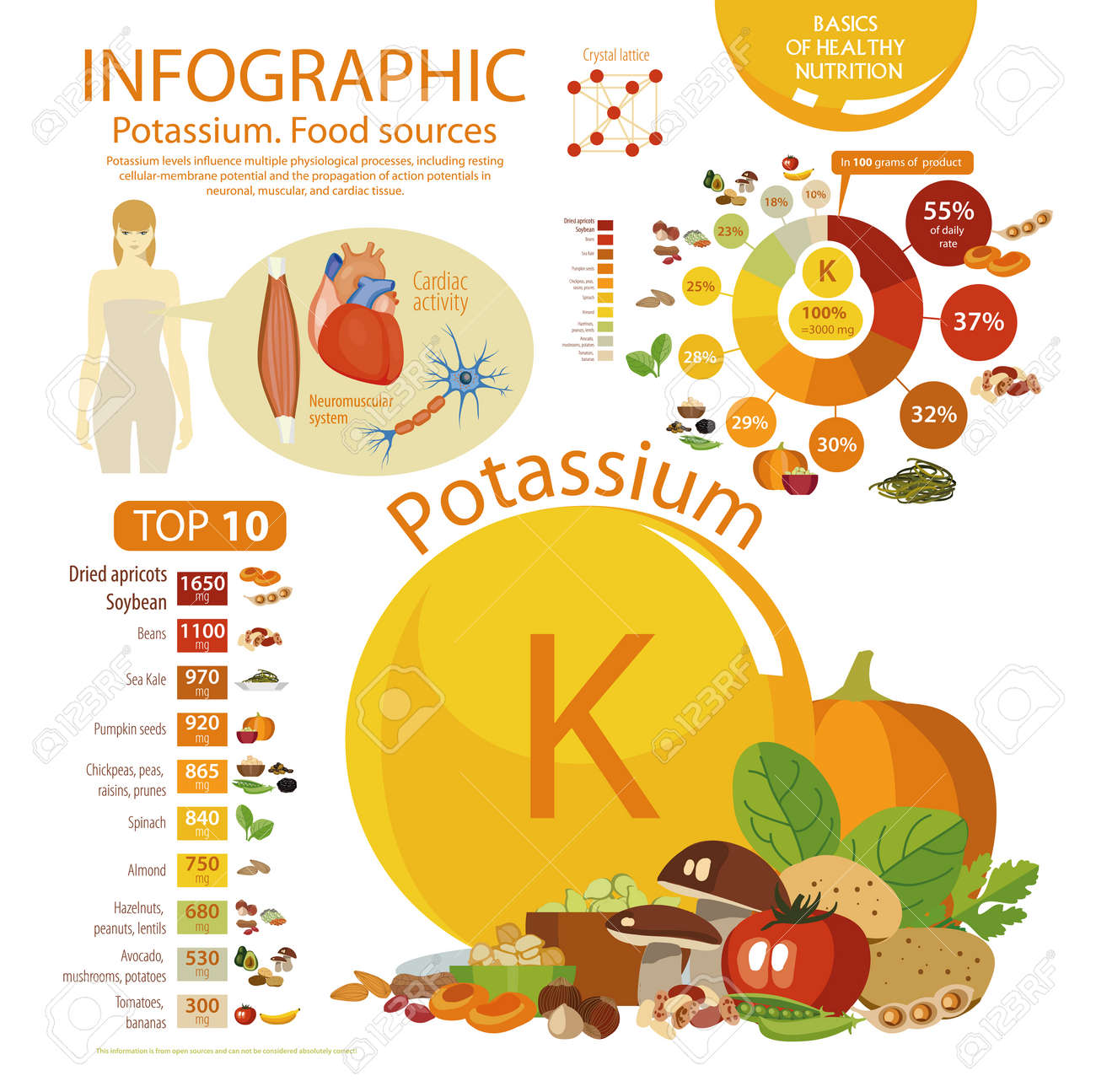 potassium deutsch